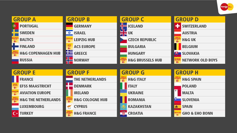 The Results of the Football Draw!