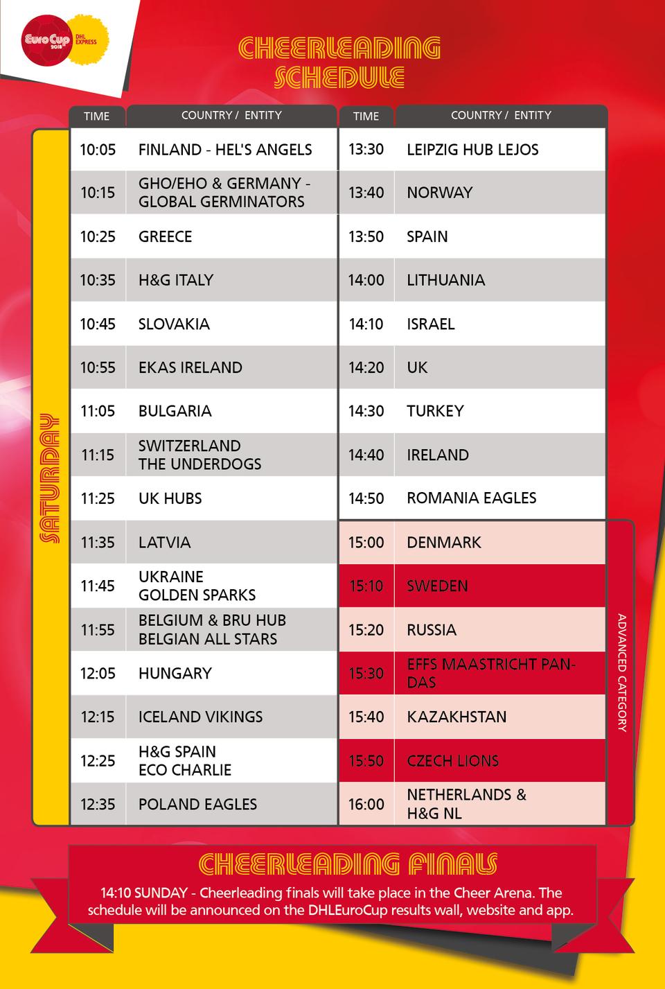 EuroCup Cheerleading Schedule 2018